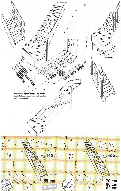 Vuren trap met kwartslag ook wel molenaars trap genoemd for Maten trap